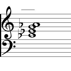 Ab minor (Major 7), A flat minor (Major 7) First Inversion Piano Chord