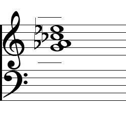 Ab minor (Major 7), A flat minor (Major 7) Third Inversion Piano Chord